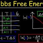 Gibbs Energy